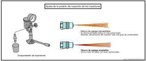 ajuste-de-presion-del-inyector2